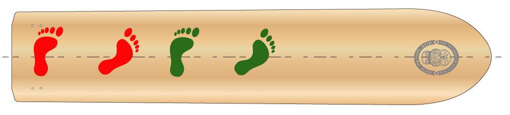 Feet position on the Kite Alaia